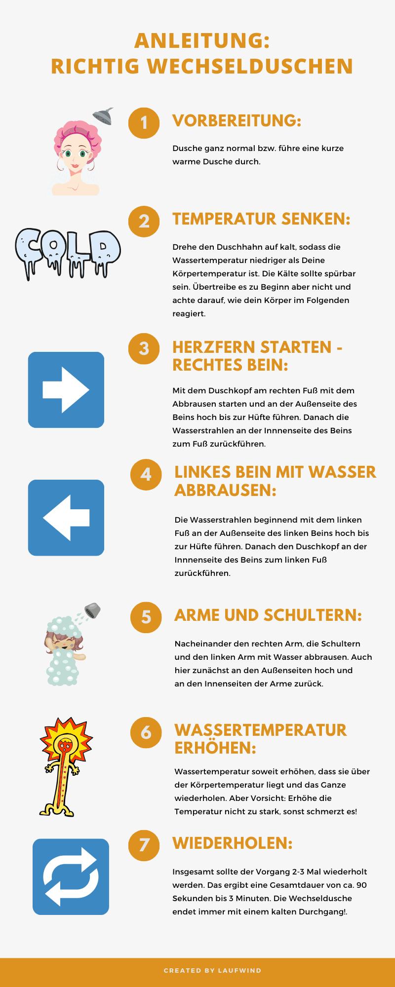 Wechselduschen-Anleitung-Infografik